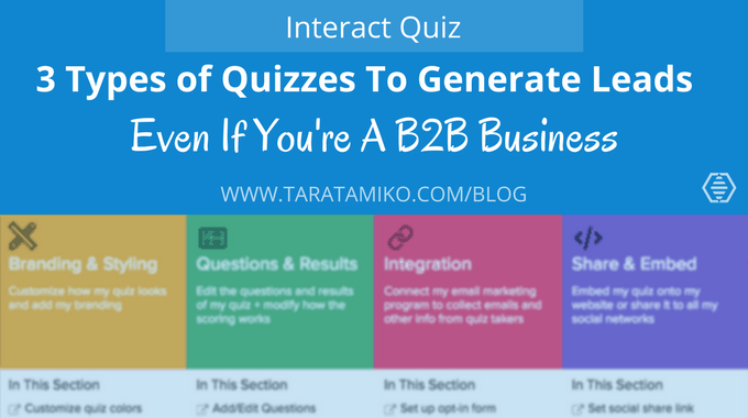 3 Types Of Quizzes Blog Header